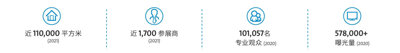 PTC21_Hybrid Showcase Solution_CN_02.jpg